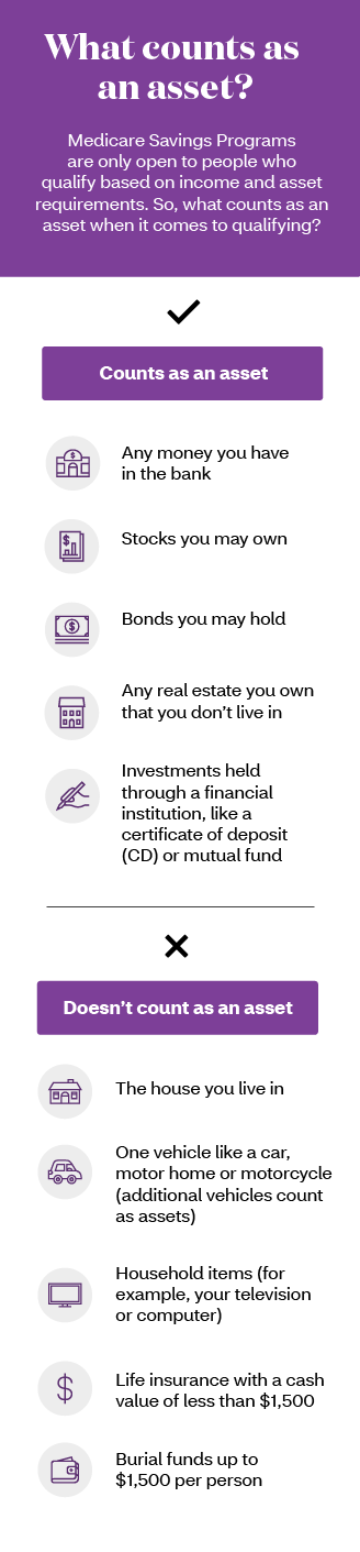 Infographic explaining what counts as an asset