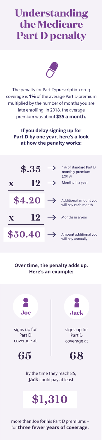 Roadmap Penalties mobile infographic