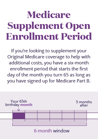 Unpacking Medicare Enrollment Med Sup Period mobile infographic