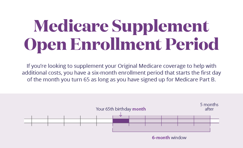 Medicare Supplement OE period